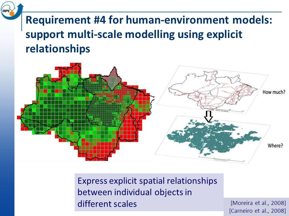 Nested grids are not enough! Environmental Modeler [Engelen, White and Nijs, 2003] CLUE model [Veldkamp and Fresco, 1996] Multi-scale modelling: hiera
