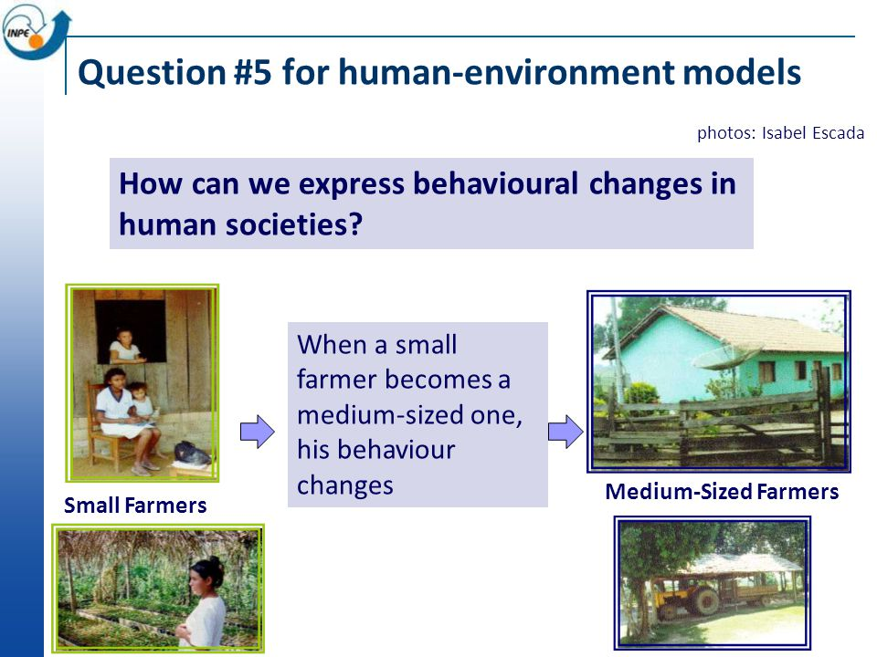 Requirement #4 for human-environment models: support multi-scale modelling using explicit relationships Express explicit spatial relationships between