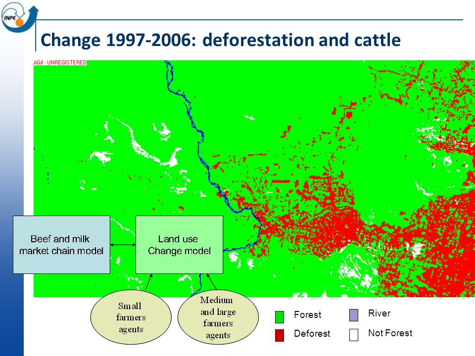 Amazonia: multiscale analysis of land change and beef and milk market chains with TerraME Deforestation Forest Non-forest Clouds/no data INPE/PRODES 2003/2004: São Felix do Xingu