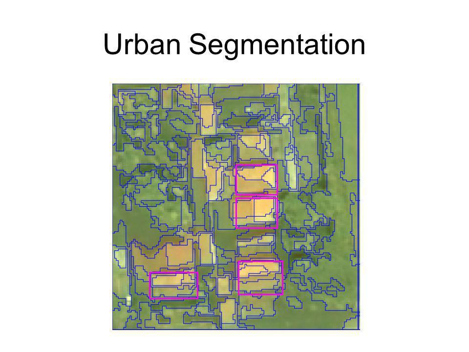 Urban Segmentation