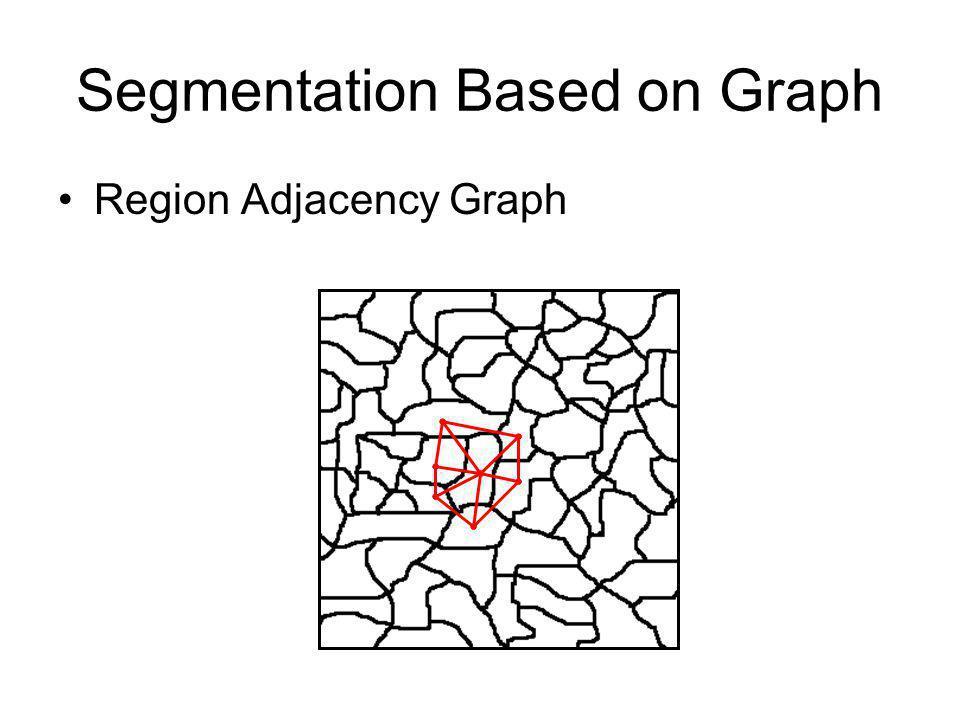 Segmentation Based on Graph Region Adjacency Graph