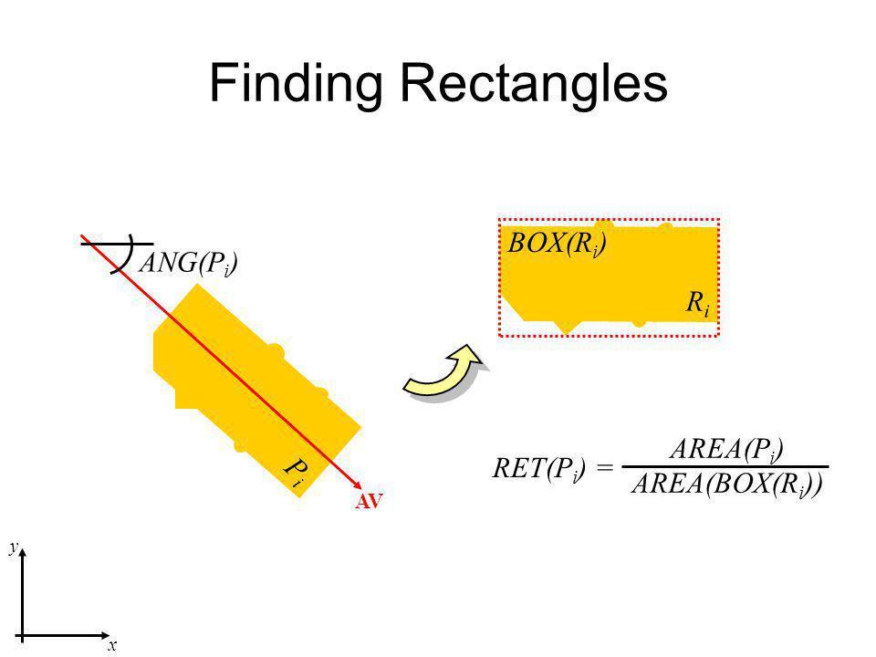 Results Original image Rectangular shapes highlighted Classified regions Resultant polygons Hardware –AMD Athlon tm 3000+ –512MB RAM –Linux Mandriva 2006