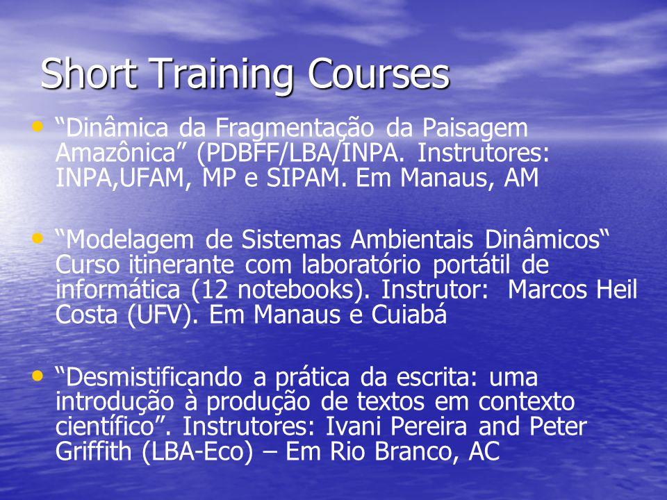 Short Training Courses Dinâmica da Fragmentação da Paisagem Amazônica (PDBFF/LBA/INPA. Instrutores: INPA,UFAM, MP e SIPAM. Em Manaus, AM Modelagem de