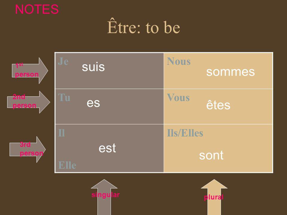 Être: to be JeNous TuVous Il Elle Ils/Elles 1 st person 2nd person 3rd person singular plural NOTES suis es est sommes êtes sont