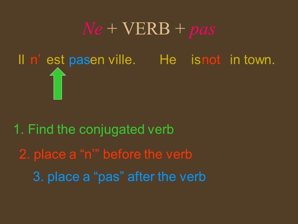 Ne + VERB + pas Il est en ville.He is in town. 1. Find the conjugated verb n pas 2. place a n before the verb 3. place a pas after the verb not