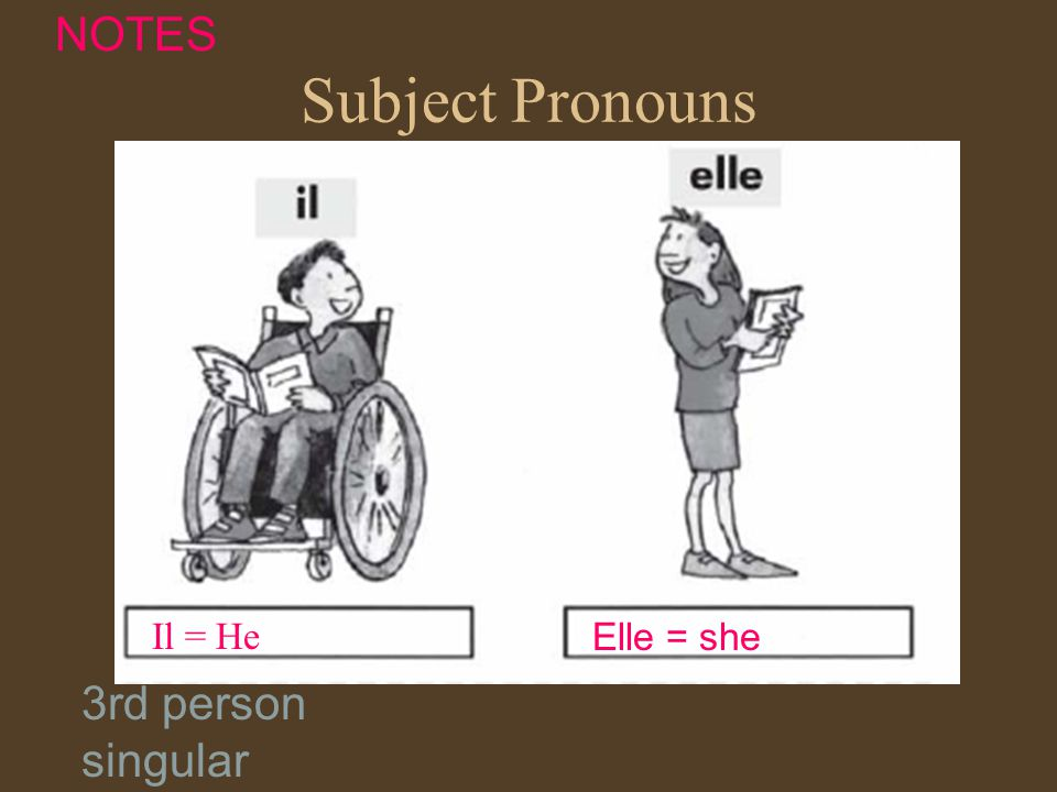 Subject Pronouns Il = He Elle = she NOTES 3rd person singular