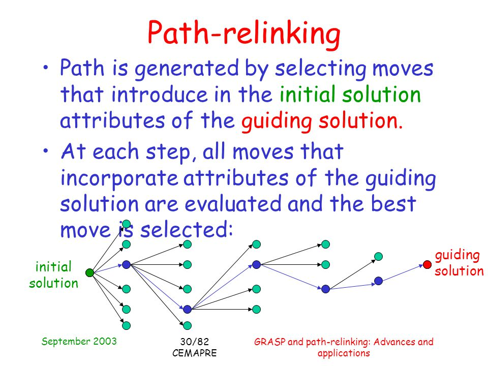 September 2003 GRASP and path-relinking: Advances and applications 30/82 CEMAPRE Path-relinking Path is generated by selecting moves that introduce in the initial solution attributes of the guiding solution.