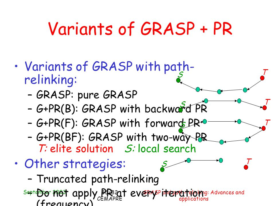 September 2003 GRASP and path-relinking: Advances and applications 55/82 CEMAPRE Variants of GRASP with path- relinking: –GRASP: pure GRASP –G+PR(B): GRASP with backward PR –G+PR(F): GRASP with forward PR –G+PR(BF): GRASP with two-way PR T: elite solution S: local search Other strategies: –Truncated path-relinking –Do not apply PR at every iteration (frequency) S T T S S T S T Variants of GRASP + PR