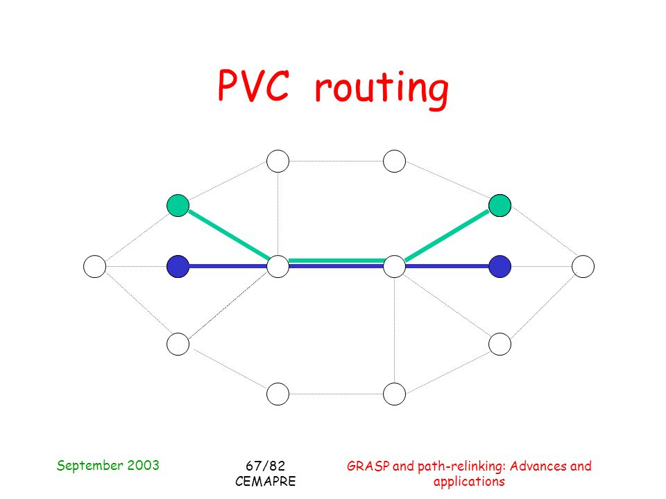 September 2003 GRASP and path-relinking: Advances and applications 67/82 CEMAPRE PVC routing