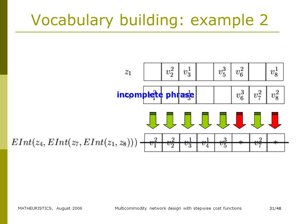 MATHEURISTICS, August 2006Multicommodity network design with stepwise cost functions31/48 Vocabulary building: example 2 incomplete phrase
