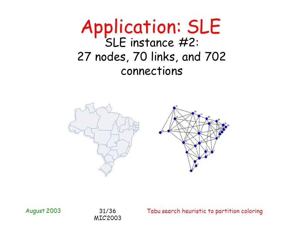 August 2003 Tabu search heuristic to partition coloring31/36 MIC2003 Application: SLE SLE instance #2: 27 nodes, 70 links, and 702 connections