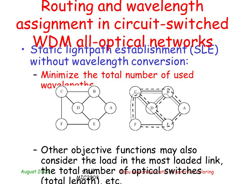 August 2003 Tabu search heuristic to partition coloring9/36 MIC2003 Static lightpath establishment (SLE) without wavelength conversion: –Minimize the total number of used wavelengths –Other objective functions may also consider the load in the most loaded link, the total number of optical switches (total length), etc.