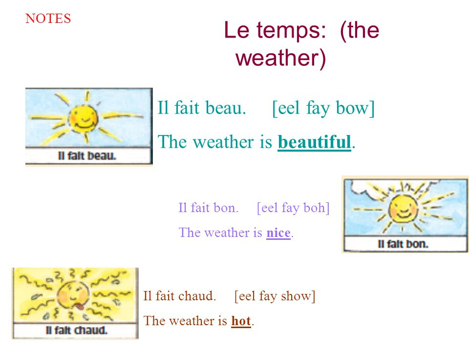 Le temps: (the weather) NOTES Il fait beau. [eel fay bow] The weather is beautiful. Il fait bon. [eel fay boh] The weather is nice. Il fait chaud. [ee