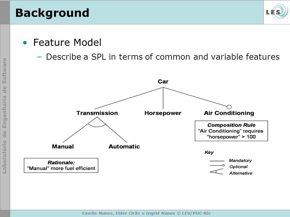 Feature Model –Describe a SPL in terms of common and variable features Camila Nunes, Elder Cirilo e Ingrid Nunes © LES/PUC-Rio