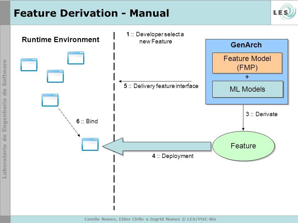 Camila Nunes, Elder Cirilo e Ingrid Nunes © LES/PUC-Rio Feature Derivation - Manual Runtime Environment 1 :: Developer select a new Feature 5 :: Delivery feature interface Feature 3 :: Derivate 4 :: Deployment 6 :: Bind Feature Model (FMP) Feature Model (FMP) GenArch ML Models +
