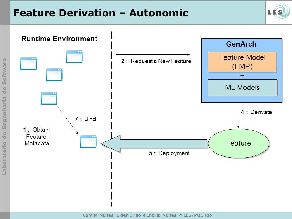 Camila Nunes, Elder Cirilo e Ingrid Nunes © LES/PUC-Rio Feature Derivation – Autonomic Runtime Environment 1 :: Obtain Feature Metadata Feature 4 :: Derivate 5 :: Deployment 7 :: Bind 2 :: Request a New Feature Feature Model (FMP) Feature Model (FMP) GenArch ML Models +