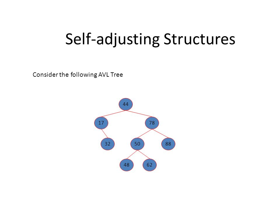 Self-adjusting Structures Consider the following AVL Tree 44 1778 325088 4862 Suppose we want to search for the following sequence of elements: 48, 48, 48, 48, 50, 50, 50, 50, 50.