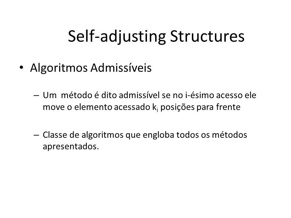 Análise do Move to Front Teorema.Seja H um método admissível e seja s uma sequência de m acessos.