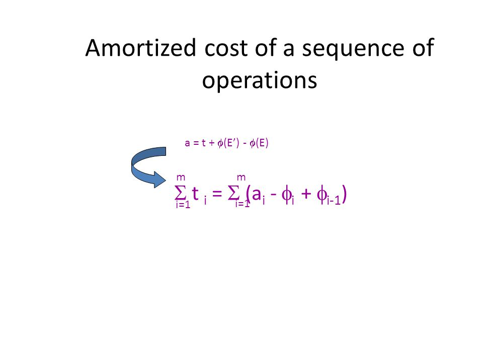 Amortized cost of a sequence of operations t i = (a i - i + i-1 ) i=1 m m a = t + (E) - (E)