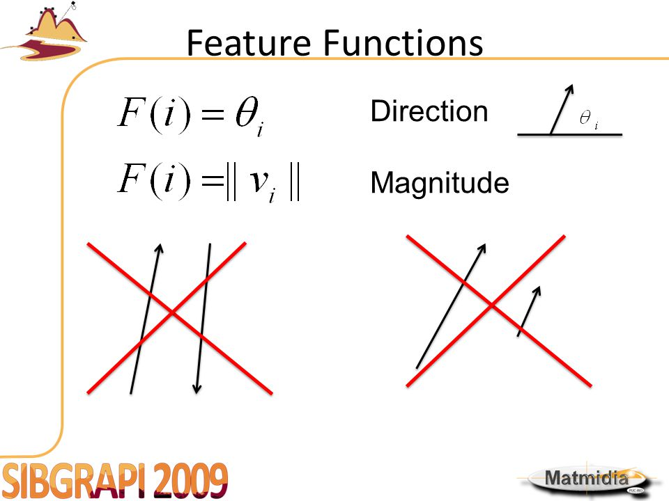 Feature Functions Direction Magnitude
