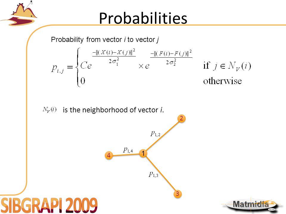 Probabilities is the neighborhood of vector i. 3 3 4 4 2 2 1 Probability from vector i to vector j