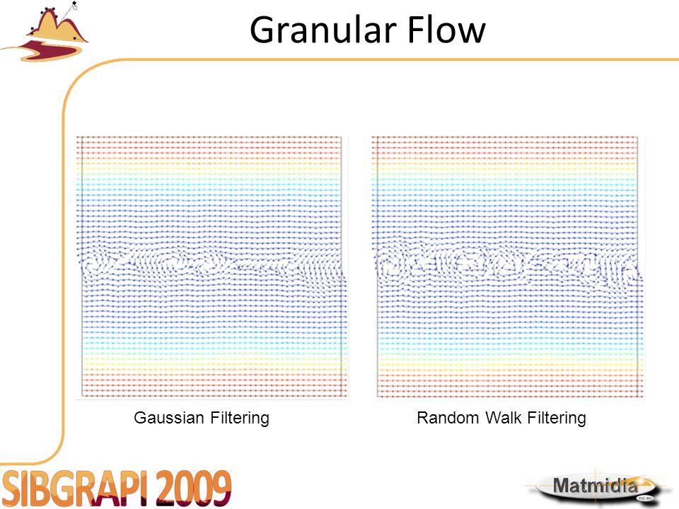 Gaussian FilteringRandom Walk Filtering