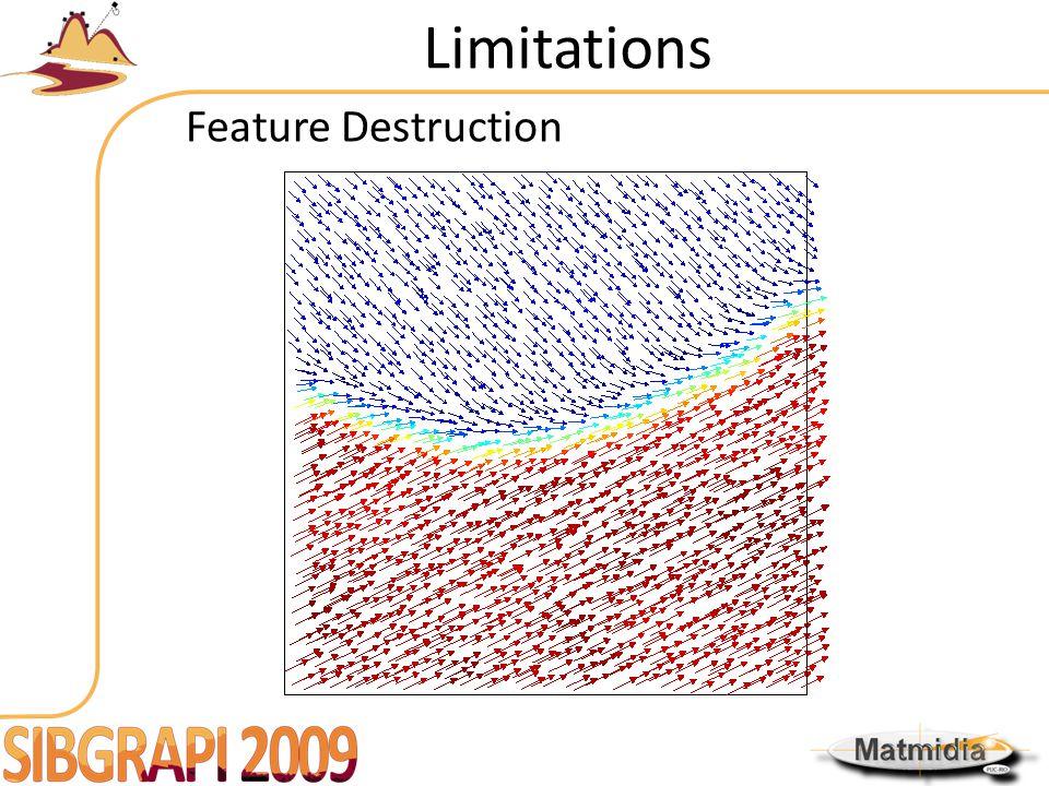 Limitations Feature Destruction