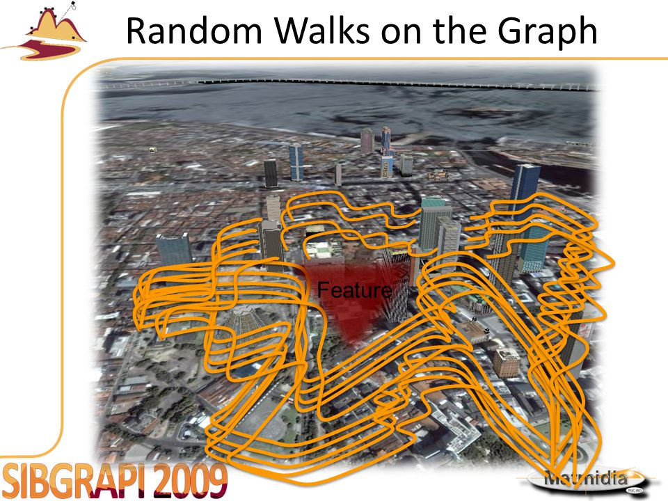 Random Walks on the Graph Feature