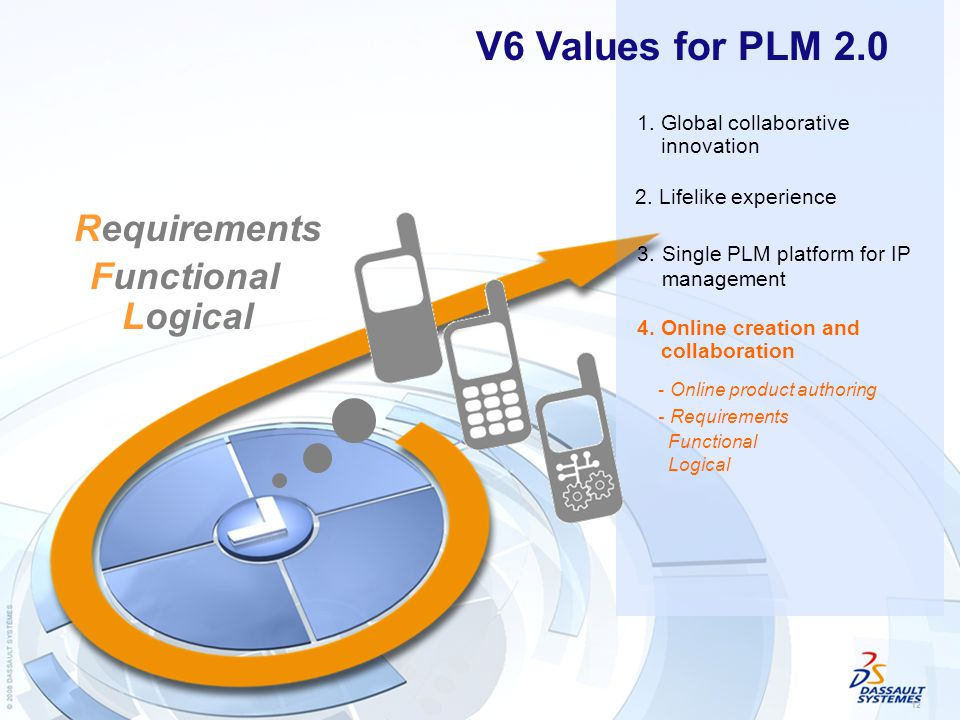 12 2.Lifelike experience 4.Online creation and collaboration 3.Single PLM platform for IP management 1.Global collaborative innovation -Online product authoring -Requirements V6 Values for PLM 2.0 Requirements Functional Logical