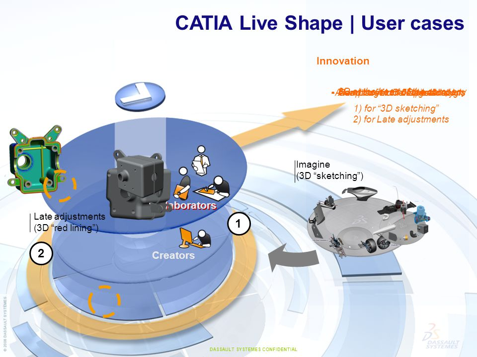 Innovation -3D at the heart of the company CATIA Live Shape | User cases DASSAULT SYSTEMES CONFIDENTIAL Collaborators A new target: Collaborators 1) for 3D sketching 2) for Late adjustments -Compose from 3D portal-Adapt to fit initial specifications-Hand it over to detailed design-Hand it over to design analysis Collaborators Creators 1 Imagine (3D sketching) 2 Late adjustments (3D red lining)