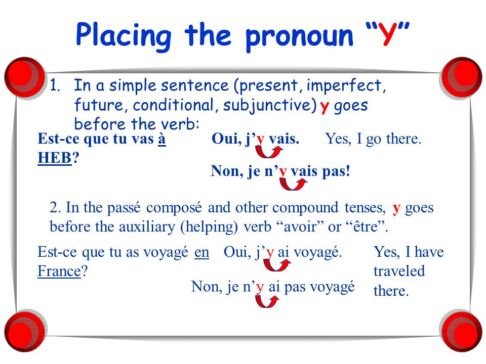 Placing the pronoun Y 1.In a simple sentence (present, imperfect, future, conditional, subjunctive) y goes before the verb: Est-ce que tu vas à HEB? O