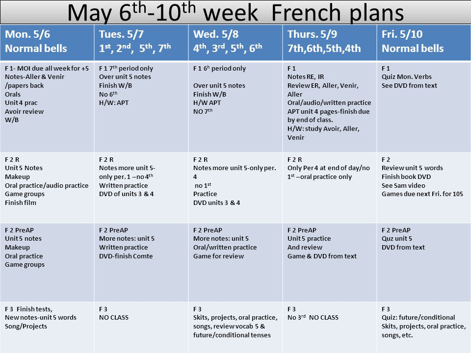 May 6 th -10 th week French plans Mon. 5/6 Normal bells Tues.