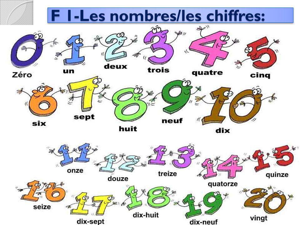 F 1-Les nombres/les chiffres:
