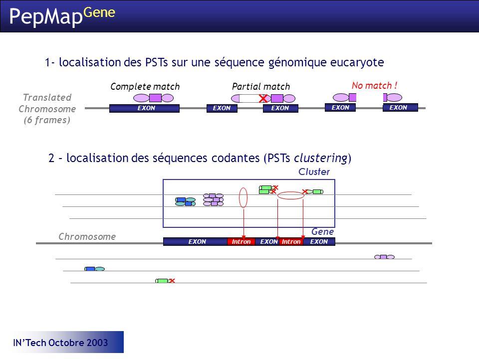 INTech Octobre 2003 Translated Chromosome (6 frames) Cluster Chromosome EXON Intron Gene 2 – localisation des séquences codantes (PSTs clustering) EXON Complete matchPartial match 1- localisation des PSTs sur une séquence génomique eucaryote EXON No match .