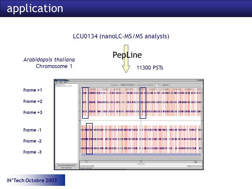 INTech Octobre 2003 LCU0134 (nanoLC-MS/MS analysis) Frame +1 Frame +2 Frame +3 Frame -2 Frame -1 Frame -3 Arabidopsis thaliana Chromosome 1 11300 PSTs application PepLine