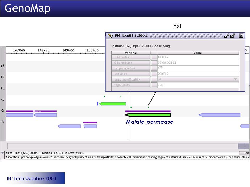 INTech Octobre 2003 Malate permease GenoMap PST