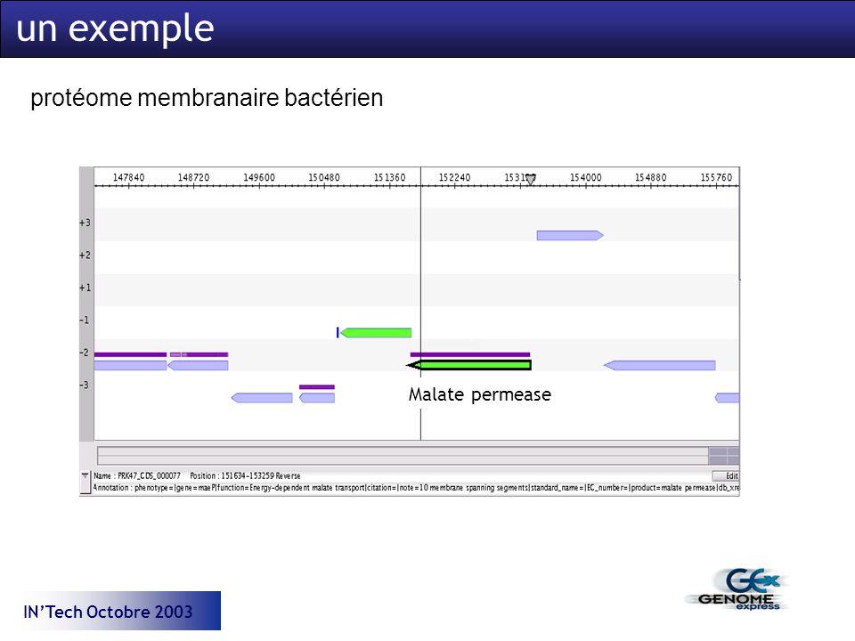 INTech Octobre 2003 Malate permease protéome membranaire bactérien un exemple