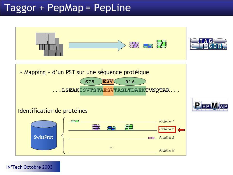INTech Octobre 2003 « Mapping » dun PST sur une séquence protéique...LSEAKISVTSTAESVTASLTDAEKTVNQTAR... 675916 SwissProt Protéine 1 Protéine 2 Protéin