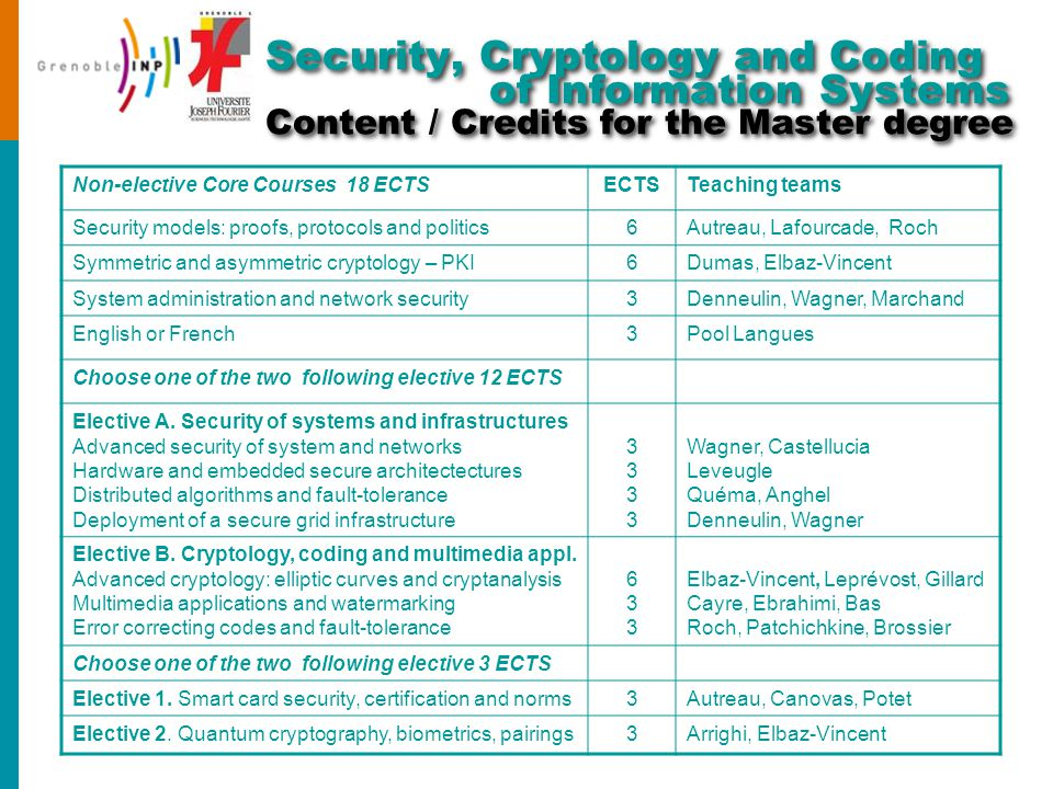 Security, Cryptology and Coding of Information Systems Content / Credits for the Master degree Non-elective Core Courses 18 ECTSECTSTeaching teams Security models: proofs, protocols and politics6Autreau, Lafourcade, Roch Symmetric and asymmetric cryptology – PKI6Dumas, Elbaz-Vincent System administration and network security3Denneulin, Wagner, Marchand English or French3Pool Langues Choose one of the two following elective 12 ECTS Elective A.