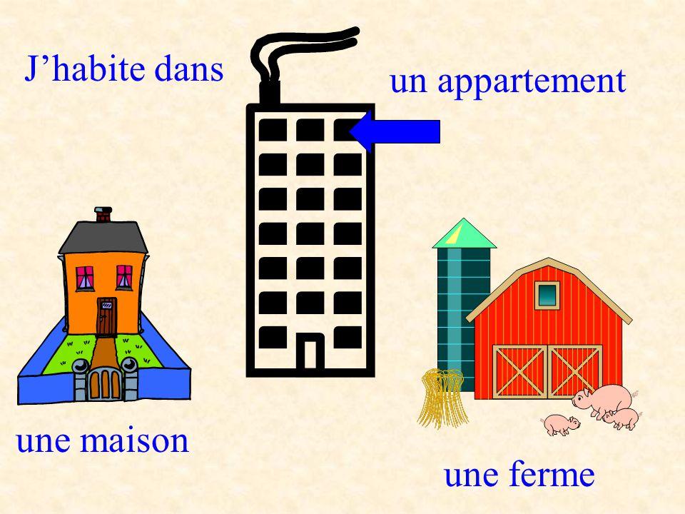 Jhabite dans une maison un appartement une ferme