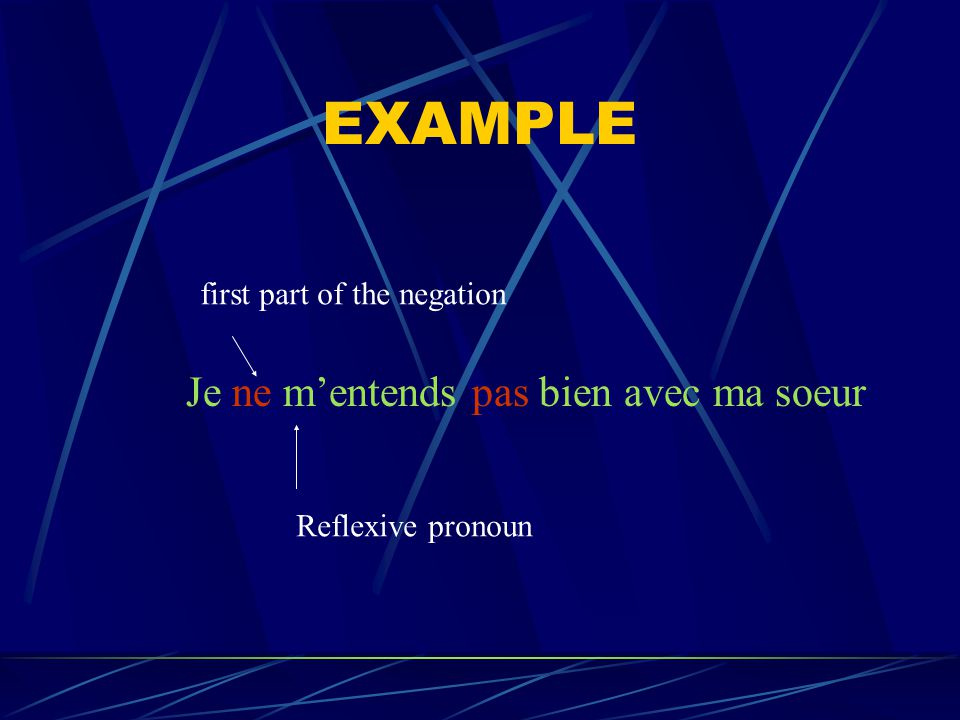REFLEXIVE VERBS With reflexive verbs, the first part of the negation is placed before the reflexive pronoun.