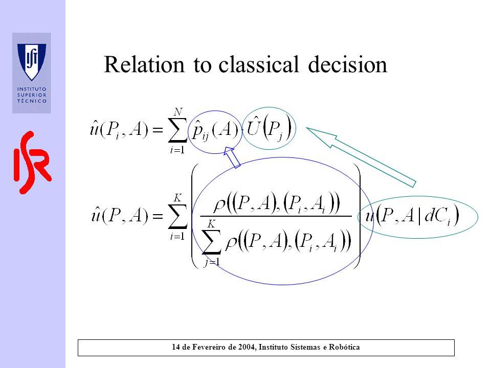 14 de Fevereiro de 2004, Instituto Sistemas e Robótica Relation to classical decision
