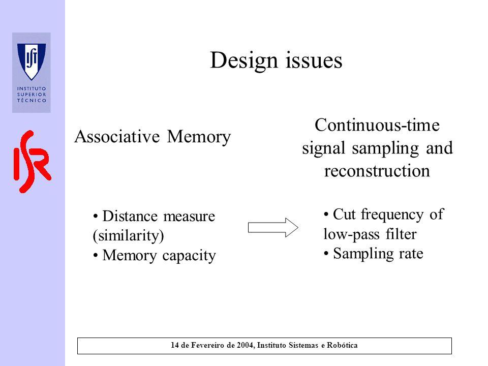 14 de Fevereiro de 2004, Instituto Sistemas e Robótica Design issues Associative Memory Distance measure (similarity) Memory capacity Continuous-time
