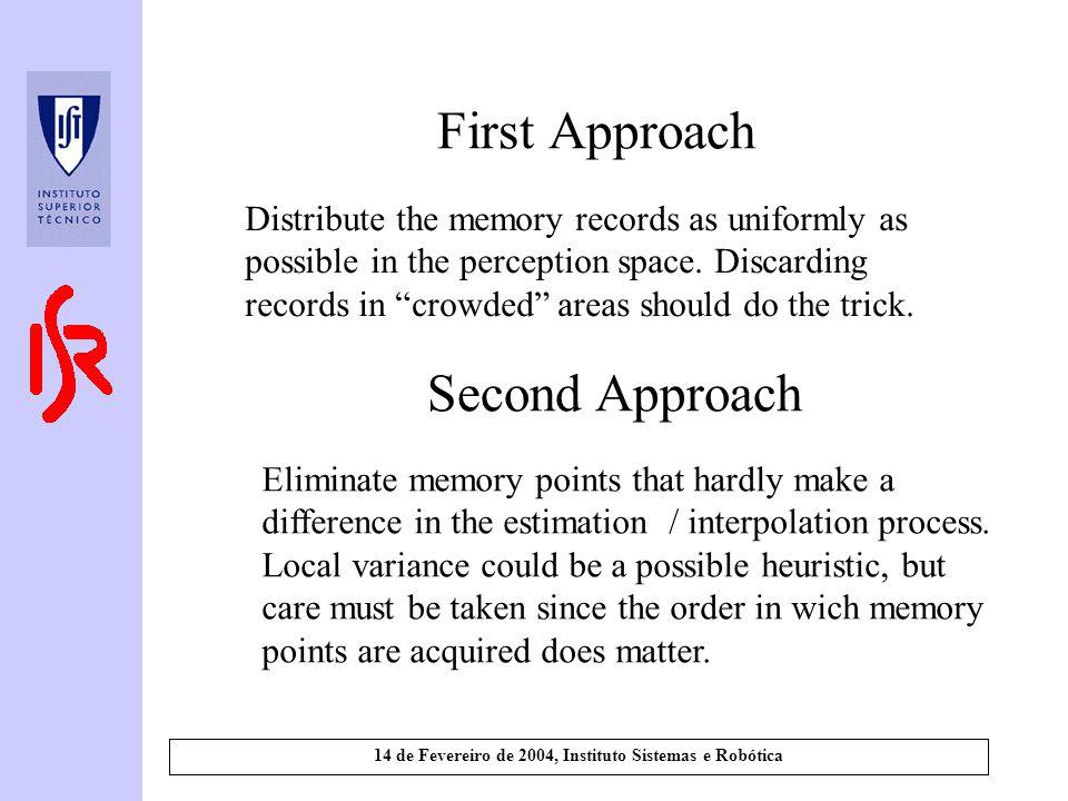 14 de Fevereiro de 2004, Instituto Sistemas e Robótica First Approach Distribute the memory records as uniformly as possible in the perception space.