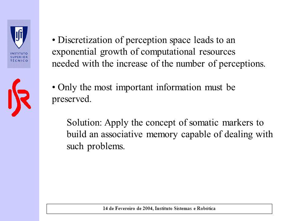 14 de Fevereiro de 2004, Instituto Sistemas e Robótica Discretization of perception space leads to an exponential growth of computational resources ne