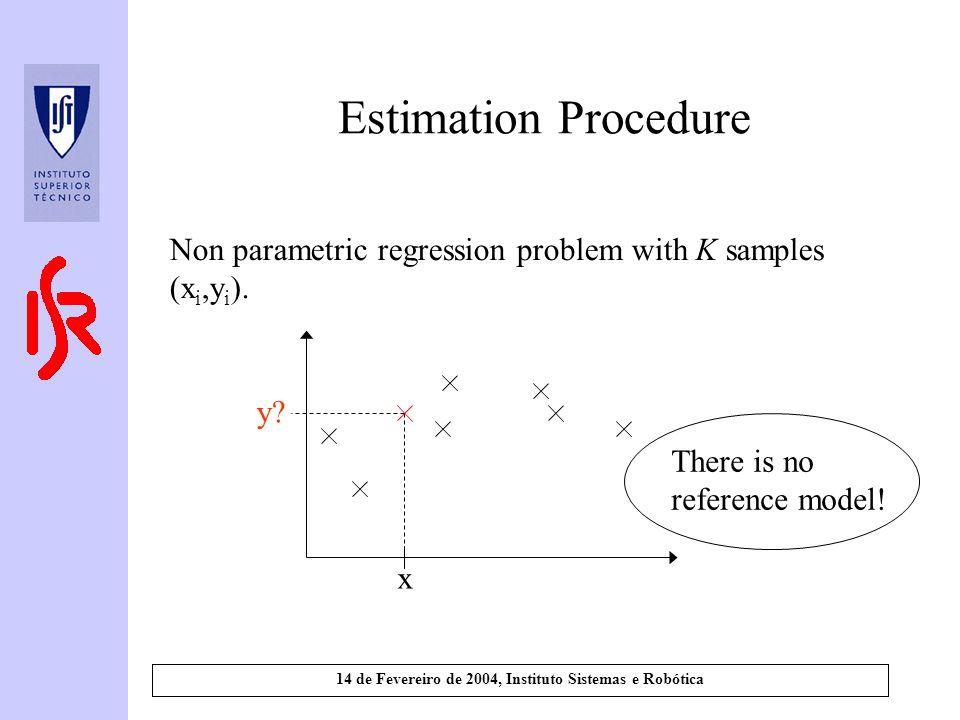14 de Fevereiro de 2004, Instituto Sistemas e Robótica Estimation Procedure Non parametric regression problem with K samples (x i,y i ). x y? There is