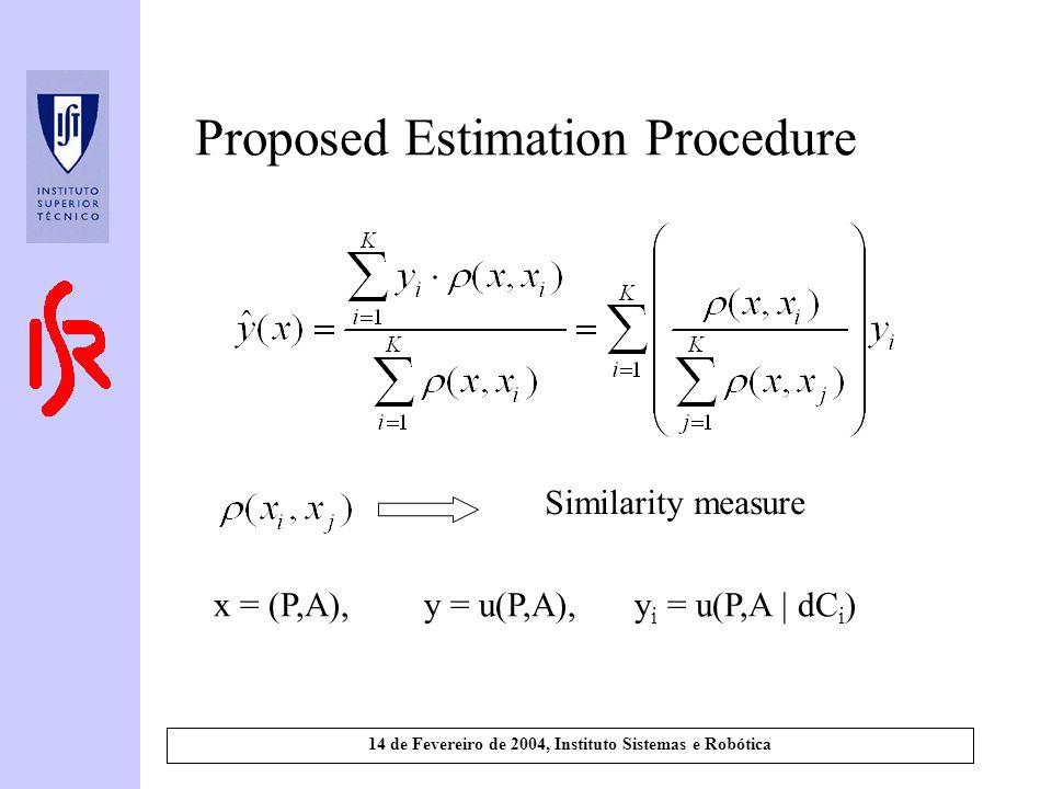 14 de Fevereiro de 2004, Instituto Sistemas e Robótica Proposed Estimation Procedure Similarity measure x = (P,A),y = u(P,A),y i = u(P,A | dC i )