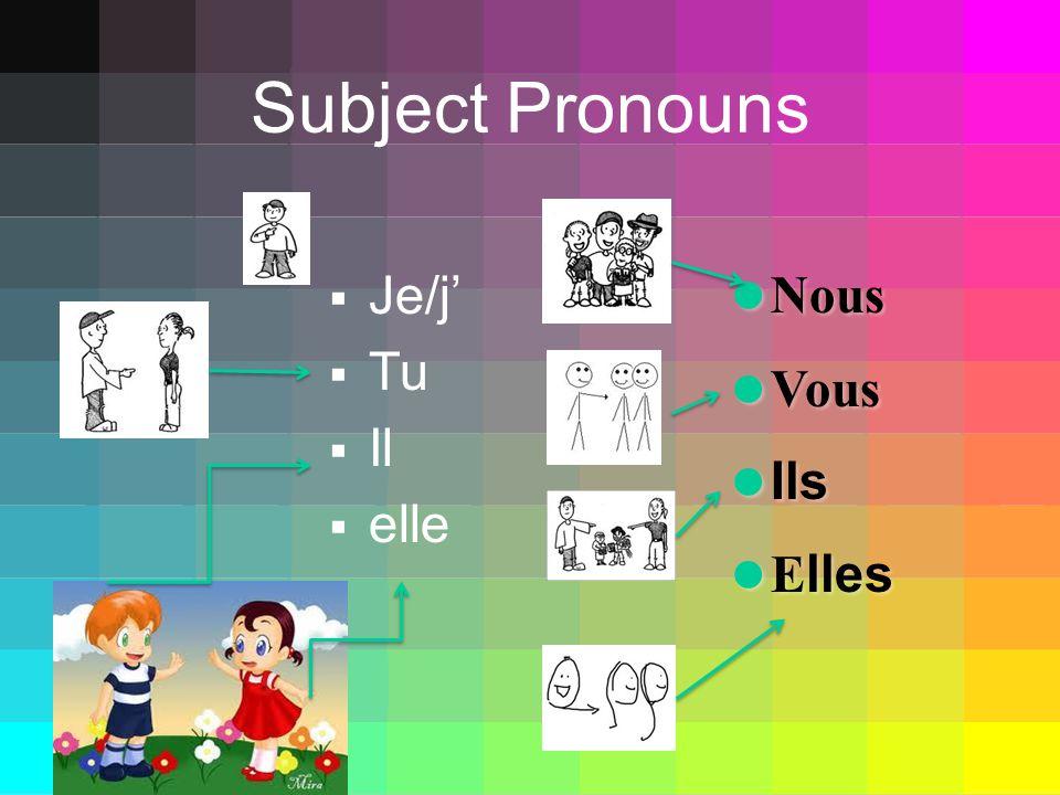 Subject Pronouns Je/j Tu Il elle Nous Nous Vous Vous Ils Ils E lles E lles