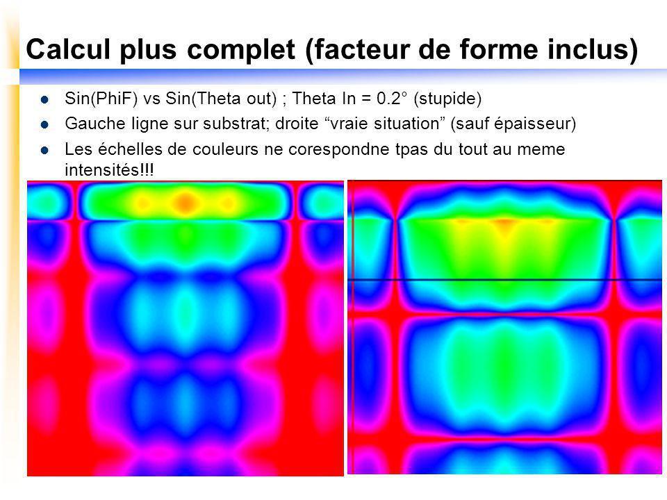 Calcul plus complet (facteur de forme inclus) Sin(PhiF) vs Sin(Theta out) ; Theta In = 0.2° (stupide) Gauche ligne sur substrat; droite vraie situation (sauf épaisseur) Les échelles de couleurs ne corespondne tpas du tout au meme intensités!!!