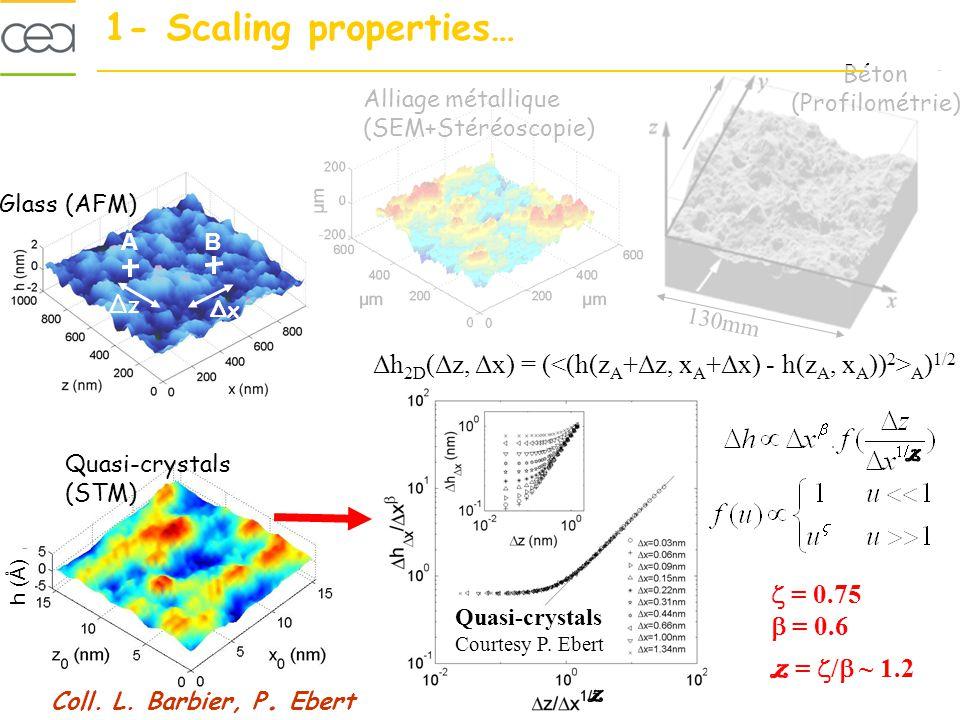 Béton (Profilométrie) Glass (AFM) Alliage métallique (SEM+Stéréoscopie) Quasi-crystals (STM) Δh 2D (Δz, Δx) = ( A ) 1/2 AB ΔxΔx ΔzΔz 130mm Quasi-crystals Courtesy P.